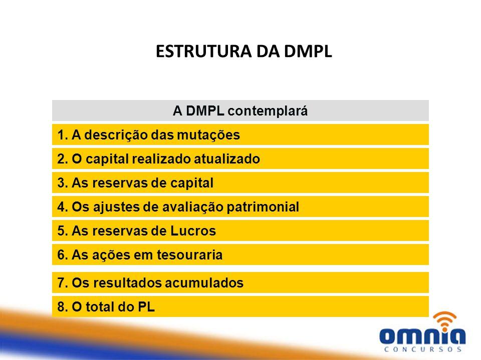 ESTRUTURA DA DMPL A DMPL contemplará 1.A descrição das mutações 2.