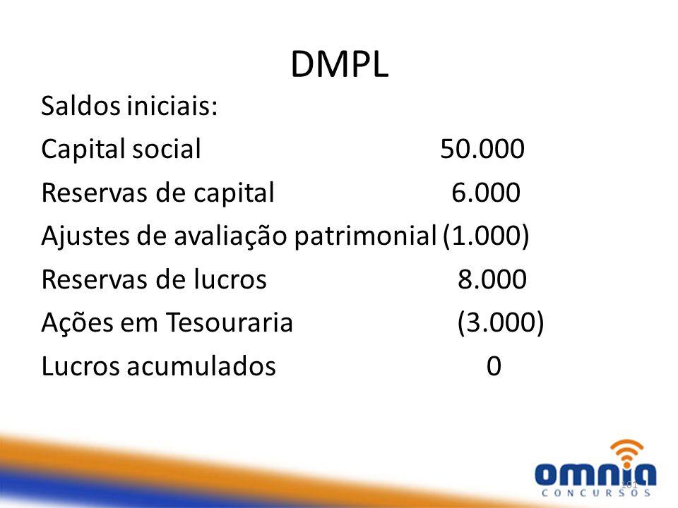 DMPL Saldos iniciais: Capital social 50.000 Reservas de capital 6.000 Ajustes de avaliação patrimonial (1.000) Reservas de lucros 8.000 Ações em Tesouraria (3.000) Lucros acumulados 0 101