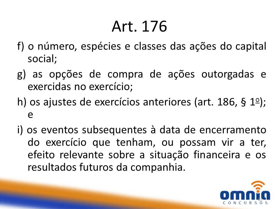 Art. 176 f) o número, espécies e classes das ações do capital social; g) as opções de compra de ações outorgadas e exercidas no exercício; h) os ajust