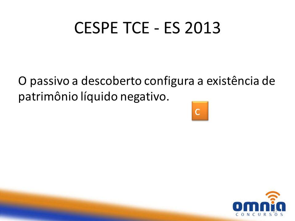 CESPE TCE - ES 2013 O passivo a descoberto configura a existência de patrimônio líquido negativo.