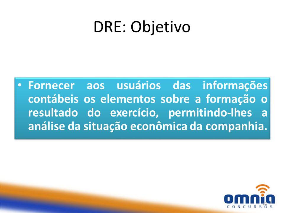 Fornecer aos usuários das informações contábeis os elementos sobre a formação o resultado do exercício, permitindo-lhes a análise da situação econômica da companhia.