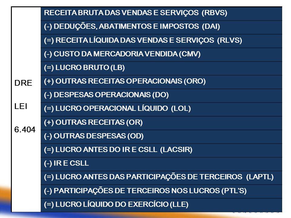 DRE LEI 6.404 RECEITA BRUTA DAS VENDAS E SERVIÇOS (RBVS) (-) DEDUÇÕES, ABATIMENTOS E IMPOSTOS (DAI) (=) RECEITA LÍQUIDA DAS VENDAS E SERVIÇOS (RLVS) (-) CUSTO DA MERCADORIA VENDIDA (CMV) (=) LUCRO BRUTO (LB) (+) OUTRAS RECEITAS OPERACIONAIS (ORO) (-) DESPESAS OPERACIONAIS (DO) (=) LUCRO OPERACIONAL LÍQUIDO (LOL) (+) OUTRAS RECEITAS (OR) (-) OUTRAS DESPESAS (OD) (=) LUCRO ANTES DO IR E CSLL (LACSIR) (-) IR E CSLL (=) LUCRO ANTES DAS PARTICIPAÇÕES DE TERCEIROS (LAPTL) (-) PARTICIPAÇÕES DE TERCEIROS NOS LUCROS (PTL'S) (=) LUCRO LÍQUIDO DO EXERCÍCIO (LLE)