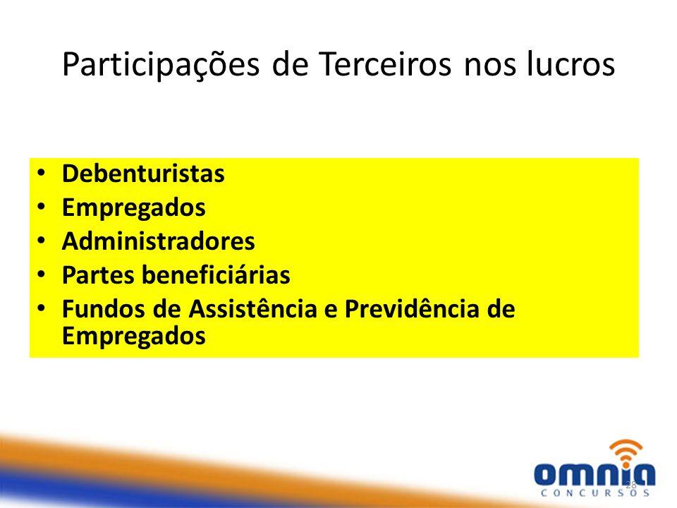 Debenturistas Empregados Administradores Partes beneficiárias Fundos de Assistência e Previdência de Empregados Participações de Terceiros nos lucros 28