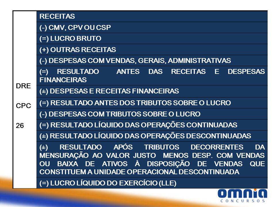 DRE CPC 26 RECEITAS (-) CMV, CPV OU CSP (=) LUCRO BRUTO (+) OUTRAS RECEITAS (-) DESPESAS COM VENDAS, GERAIS, ADMINISTRATIVAS (=) RESULTADO ANTES DAS RECEITAS E DESPESAS FINANCEIRAS (±) DESPESAS E RECEITAS FINANCEIRAS (=) RESULTADO ANTES DOS TRIBUTOS SOBRE O LUCRO (-) DESPESAS COM TRIBUTOS SOBRE O LUCRO (=) RESULTADO LÍQUIDO DAS OPERAÇÕES CONTINUADAS (±) RESULTADO LÍQUIDO DAS OPERAÇÕES DESCONTINUADAS (±) RESULTADO APÓS TRIBUTOS DECORRENTES DA MENSURAÇÃO AO VALOR JUSTO MENOS DESP.