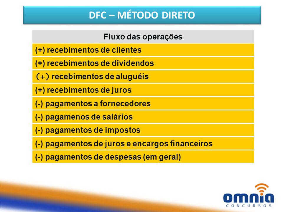 Fluxo das operações (+) recebimentos de clientes (+) recebimentos de dividendos (+) recebimentos de aluguéis (+) recebimentos de juros (-) pagamentos a fornecedores (-) pagamenos de salários (-) pagamentos de impostos (-) pagamentos de juros e encargos financeiros (-) pagamentos de despesas (em geral) DFC – MÉTODO DIRETO