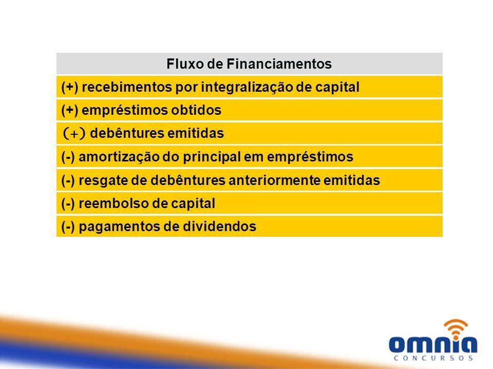 Fluxo de Financiamentos (+) recebimentos por integralização de capital (+) empréstimos obtidos (+) debêntures emitidas (-) amortização do principal em empréstimos (-) resgate de debêntures anteriormente emitidas (-) reembolso de capital (-) pagamentos de dividendos