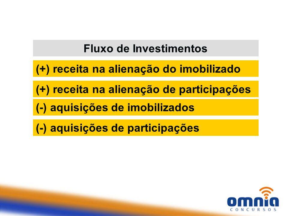 Fluxo de Investimentos (+) receita na alienação do imobilizado (+) receita na alienação de participações (-) aquisições de imobilizados (-) aquisições de participações