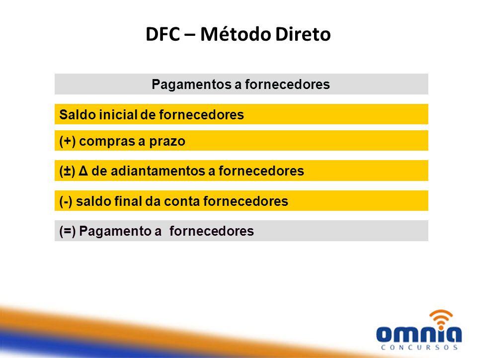 DFC – Método Direto Pagamentos a fornecedores Saldo inicial de fornecedores (+) compras a prazo (±) Δ de adiantamentos a fornecedores (-) saldo final da conta fornecedores (=) Pagamento a fornecedores