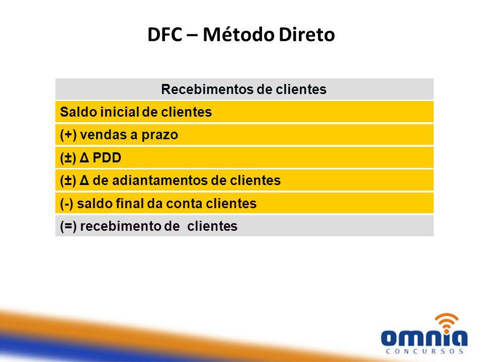DFC – Método Direto Recebimentos de clientes Saldo inicial de clientes (+) vendas a prazo (±) Δ PDD (±) Δ de adiantamentos de clientes (-) saldo final da conta clientes (=) recebimento de clientes