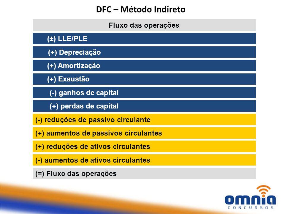 DFC – Método Indireto Fluxo das operações (±) LLE/PLE (+) Depreciação (+) Amortização (+) Exaustão (-) ganhos de capital (+) perdas de capital (-) reduções de passivo circulante (+) aumentos de passivos circulantes (+) reduções de ativos circulantes (-) aumentos de ativos circulantes (=) Fluxo das operações