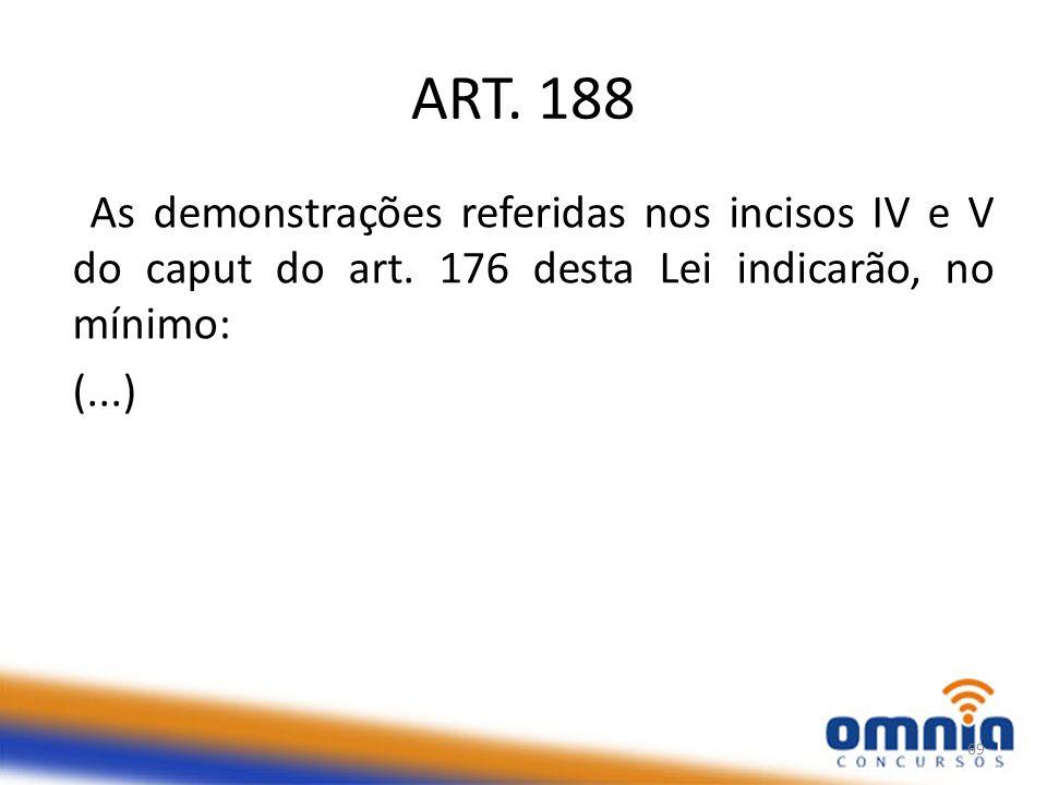ART.188 As demonstrações referidas nos incisos IV e V do caput do art.
