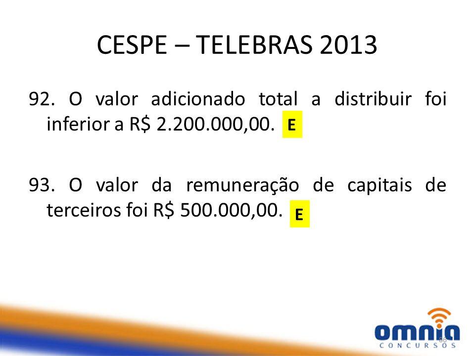 CESPE – TELEBRAS 2013 92.O valor adicionado total a distribuir foi inferior a R$ 2.200.000,00.
