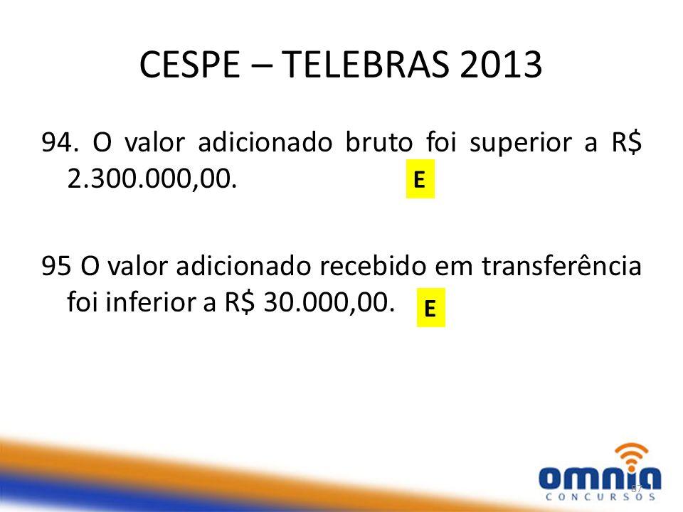 CESPE – TELEBRAS 2013 94.O valor adicionado bruto foi superior a R$ 2.300.000,00.