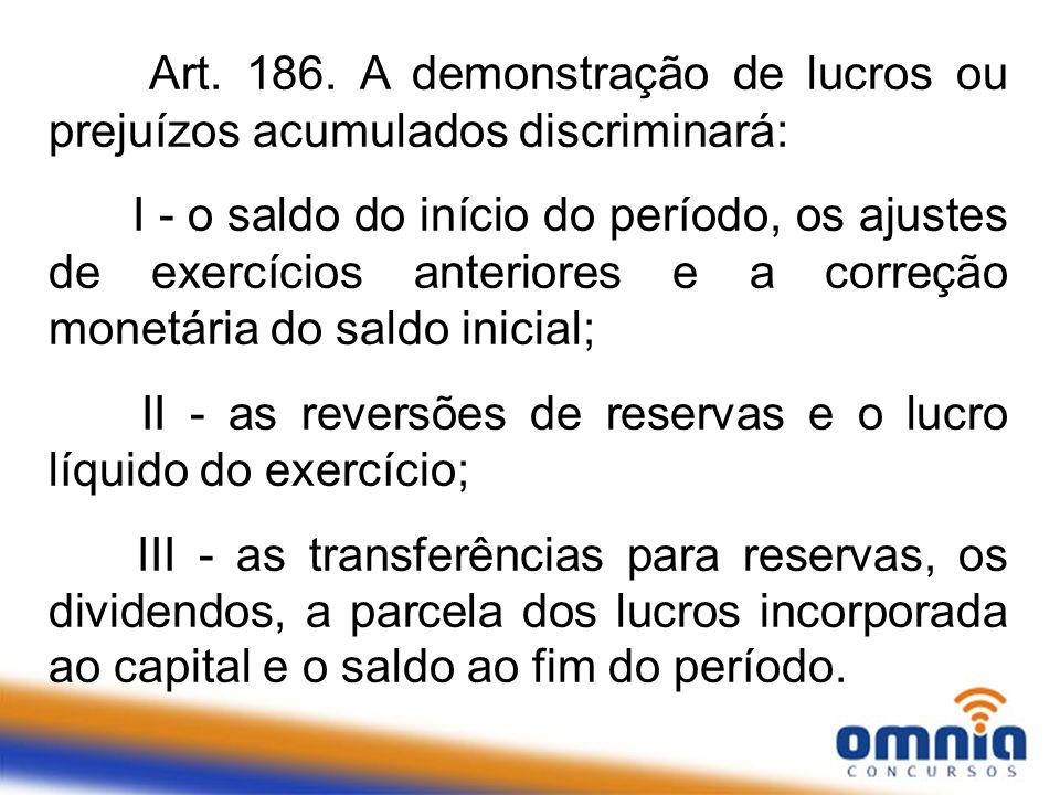 Art.186.