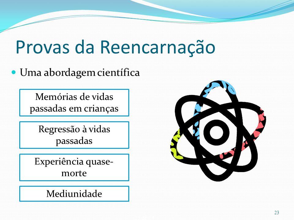 23 de 14 Uma abordagem científica 23 Memórias de vidas passadas em crianças Regressão à vidas passadas Experiência quase- morte Mediunidade Provas da