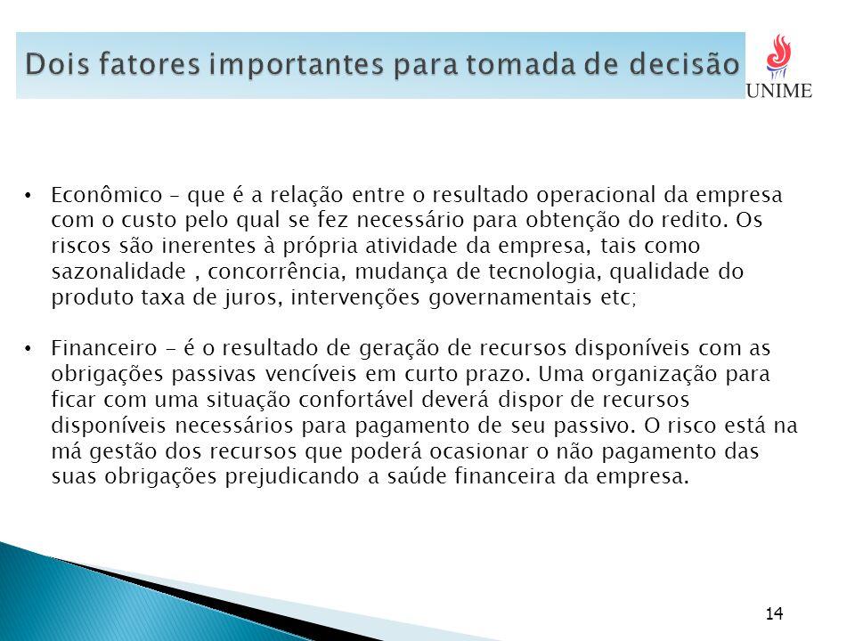 14 Econômico – que é a relação entre o resultado operacional da empresa com o custo pelo qual se fez necessário para obtenção do redito.