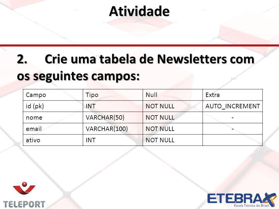 Atividade 2.Crie uma tabela de Newsletters com os seguintes campos: CampoTipoNullExtra id (pk)INTNOT NULLAUTO_INCREMENT nomeVARCHAR(50)NOT NULL- emailVARCHAR(100)NOT NULL- ativoINTNOT NULL