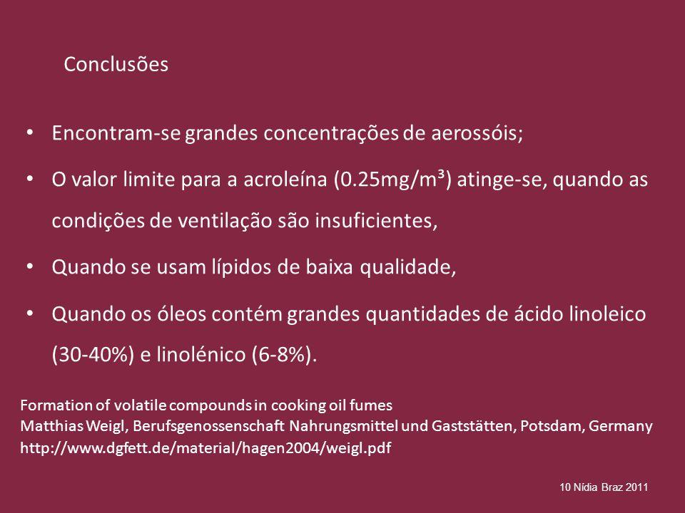 Conclusões Encontram-se grandes concentrações de aerossóis; O valor limite para a acroleína (0.25mg/m³) atinge-se, quando as condições de ventilação são insuficientes, Quando se usam lípidos de baixa qualidade, Quando os óleos contém grandes quantidades de ácido linoleico (30-40%) e linolénico (6-8%).