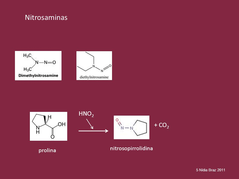nitrosopirrolidina prolina HNO 2 + CO 2 Nitrosaminas 5 Nídia Braz 2011