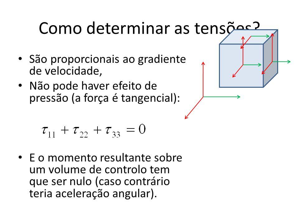 Como determinar as tensões? São proporcionais ao gradiente de velocidade, Não pode haver efeito de pressão (a força é tangencial): E o momento resulta