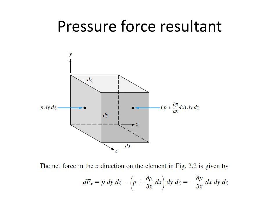 Pressure force resultant