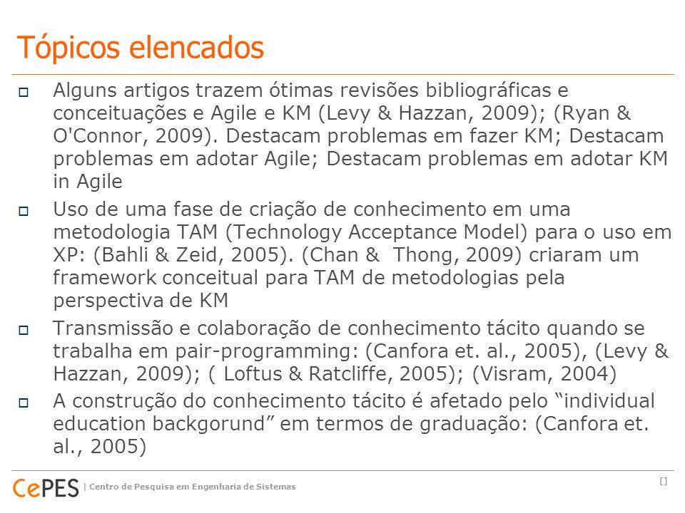  Alguns artigos trazem ótimas revisões bibliográficas e conceituações e Agile e KM (Levy & Hazzan, 2009); (Ryan & O'Connor, 2009). Destacam problemas