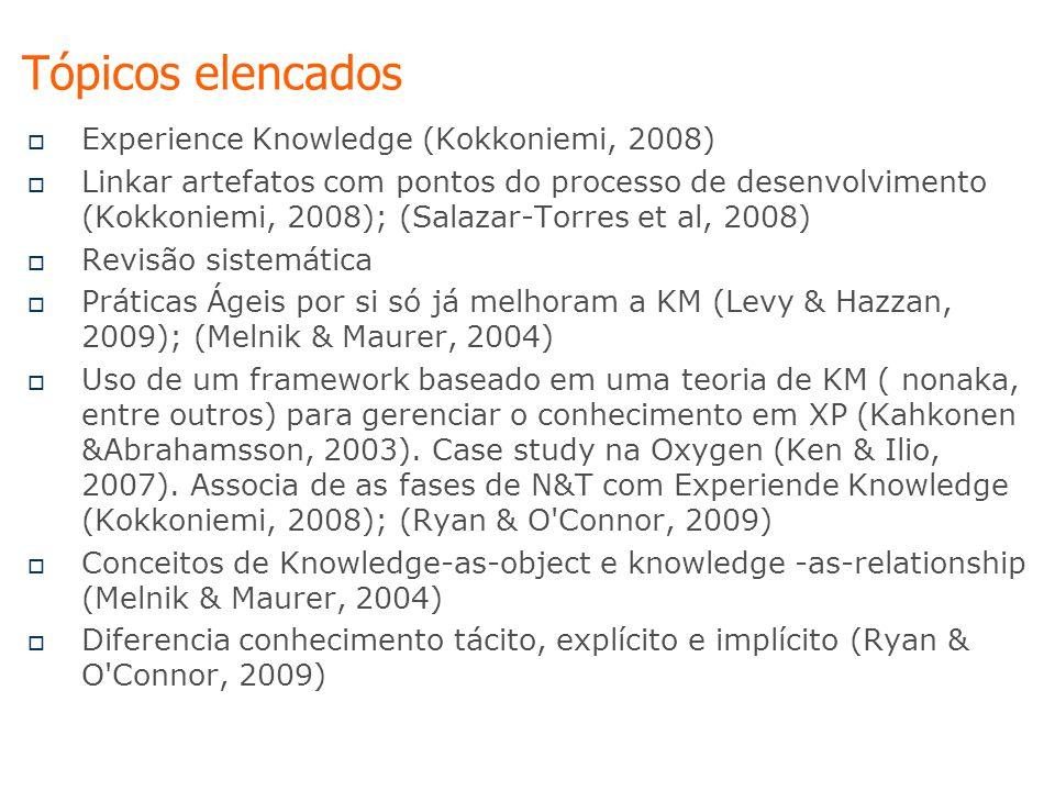 Tópicos elencados  Experience Knowledge (Kokkoniemi, 2008)  Linkar artefatos com pontos do processo de desenvolvimento (Kokkoniemi, 2008); (Salazar-Torres et al, 2008)  Revisão sistemática  Práticas Ágeis por si só já melhoram a KM (Levy & Hazzan, 2009); (Melnik & Maurer, 2004)  Uso de um framework baseado em uma teoria de KM ( nonaka, entre outros) para gerenciar o conhecimento em XP (Kahkonen &Abrahamsson, 2003).