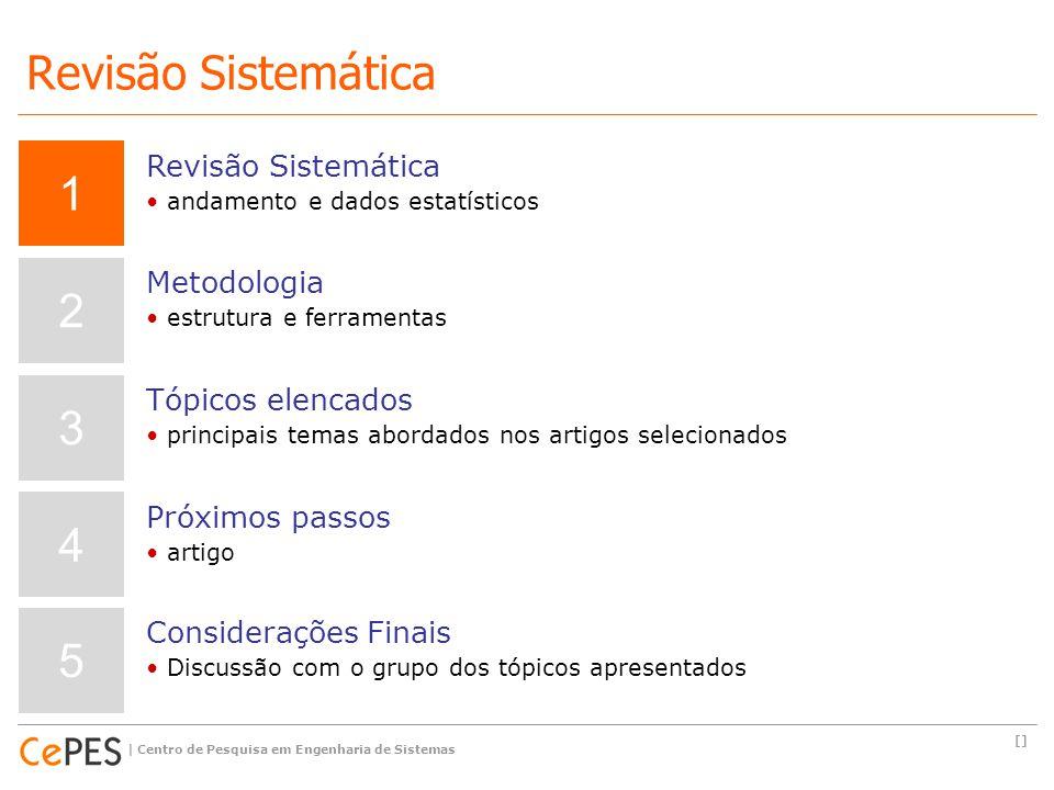 [] | Centro de Pesquisa em Engenharia de Sistemas Revisão Sistemática 1 andamento e dados estatísticos 2 3 4 5 Metodologia estrutura e ferramentas Tóp