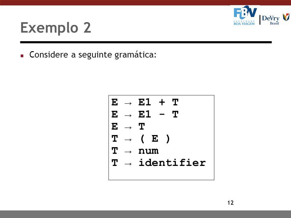 12 Exemplo 2 n Considere a seguinte gramática: E → E1 + T E → E1 - T E → T T → ( E ) T → num T → identifier