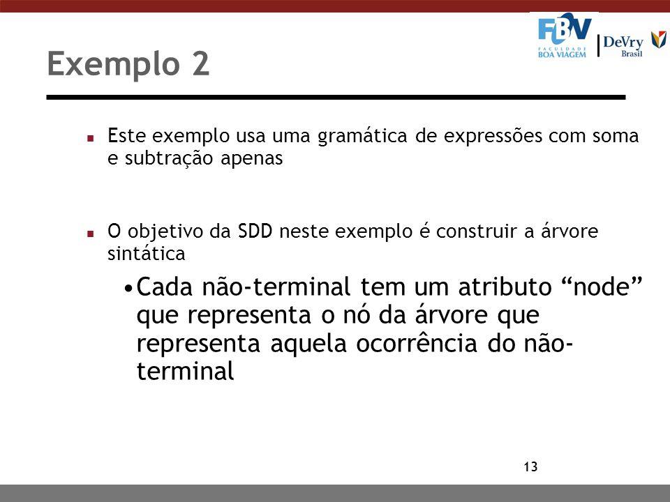 13 Exemplo 2 n Este exemplo usa uma gramática de expressões com soma e subtração apenas n O objetivo da SDD neste exemplo é construir a árvore sintáti