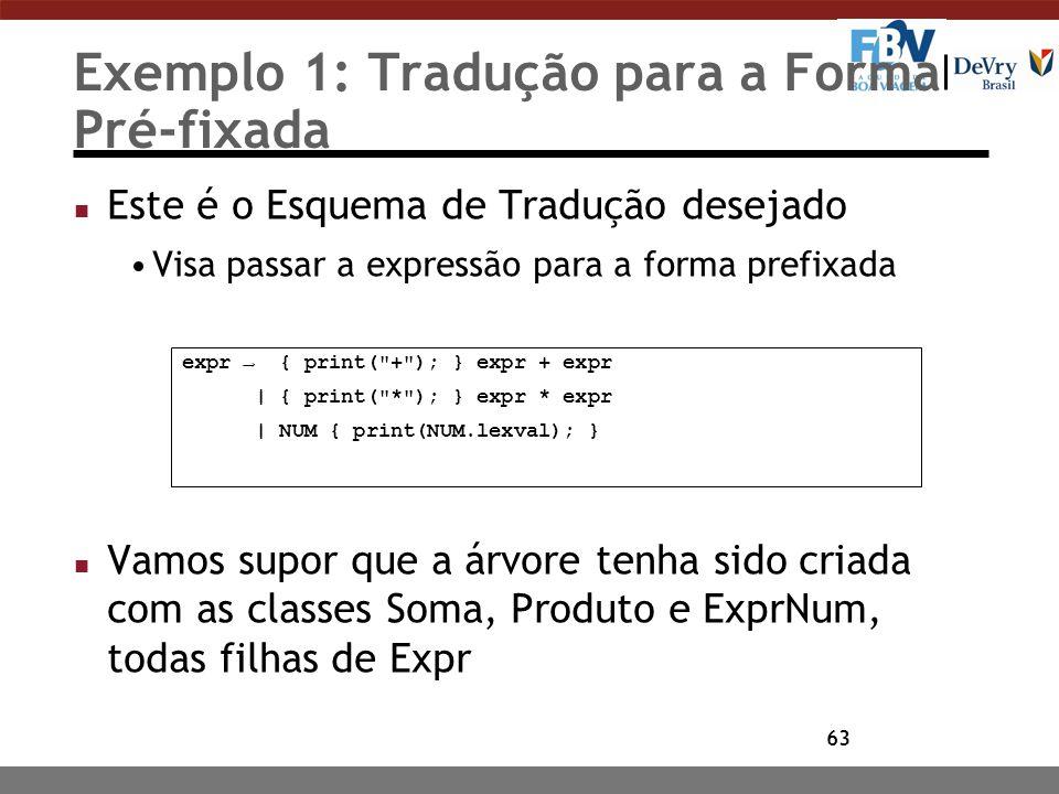 63 Exemplo 1: Tradução para a Forma Pré-fixada n Este é o Esquema de Tradução desejado Visa passar a expressão para a forma prefixada n Vamos supor qu