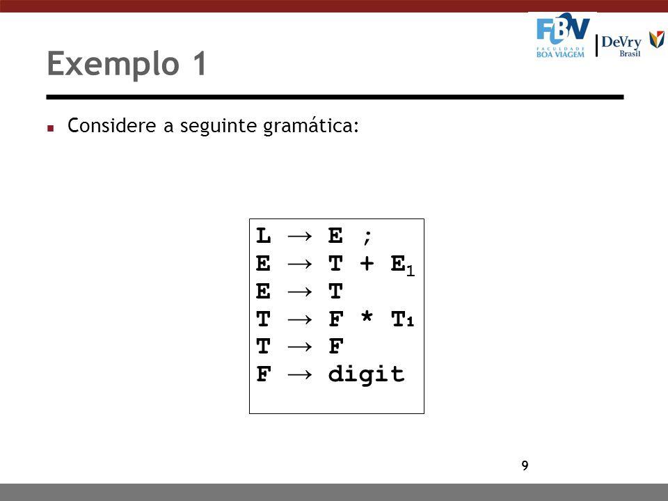 9 Exemplo 1 n Considere a seguinte gramática: L → E ; E → T + E 1 E → T T → F * T 1 T → F F → digit