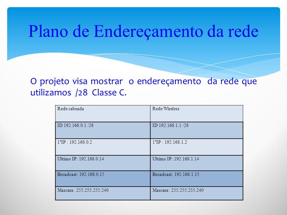 O projeto visa mostrar o endereçamento da rede que utilizamos /28 Classe C.