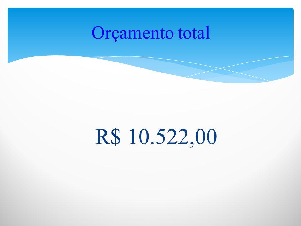 R$ 10.522,00 Orçamento total