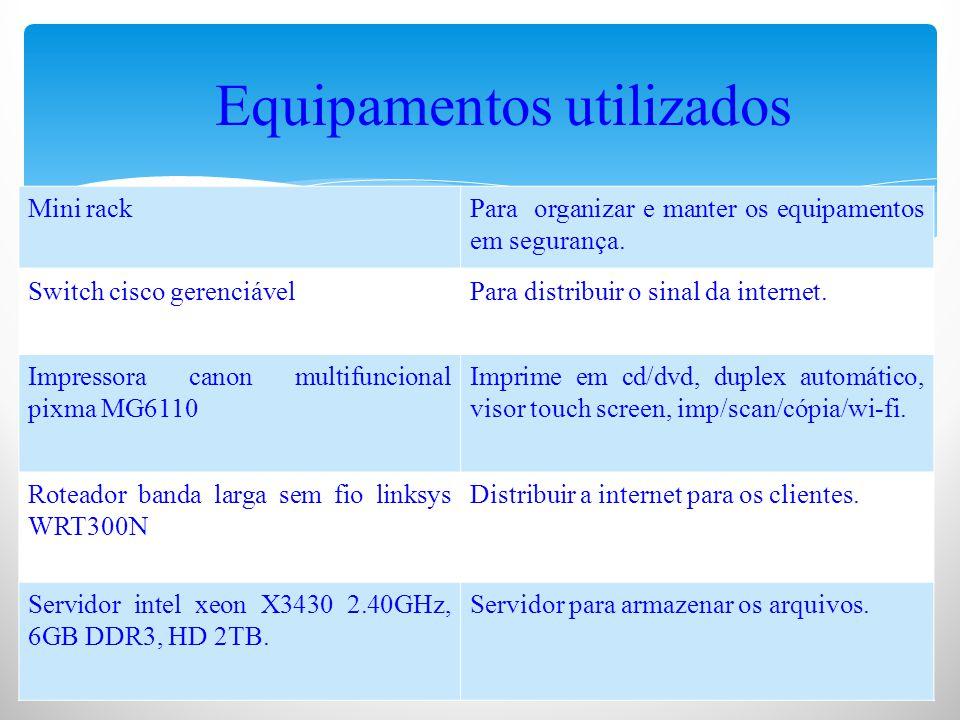 Internet 15 mega da gvtPara os hosts funcionar com qualidade.