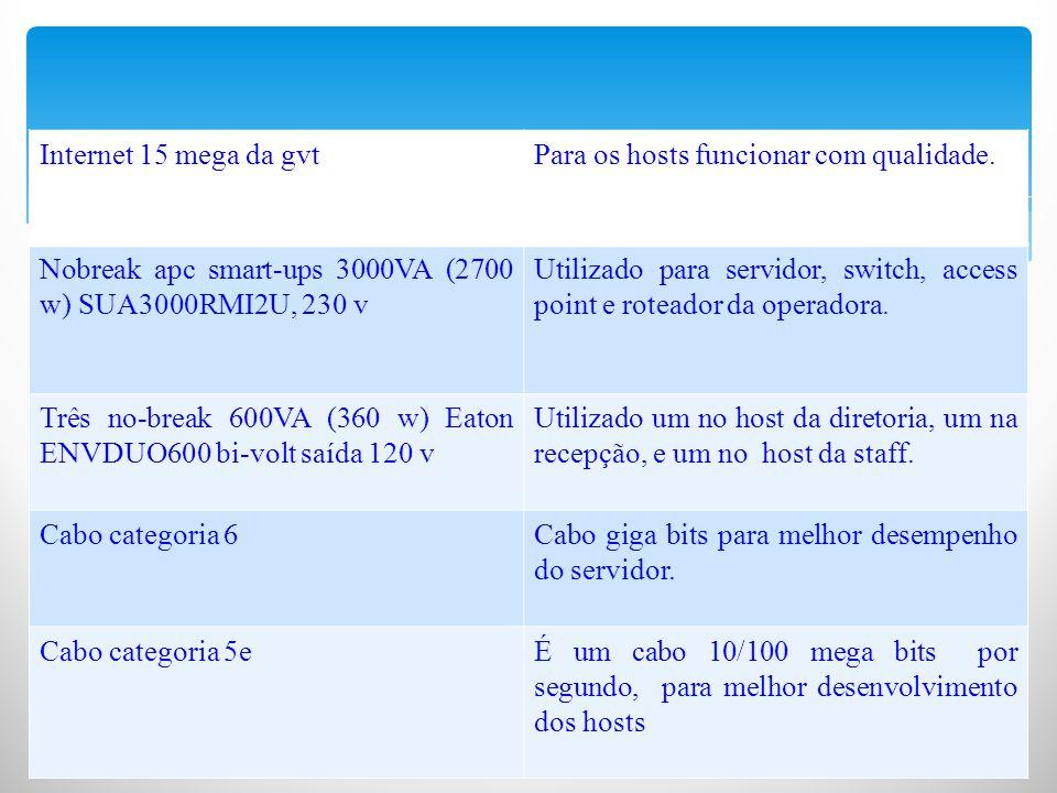 Eletro dutoPara passar e proteger os cabos categoria 5e, categoria 6.