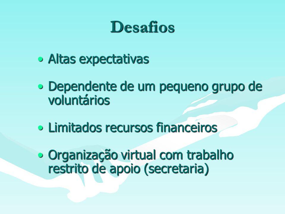 Desafios Altas expectativasAltas expectativas Dependente de um pequeno grupo de voluntáriosDependente de um pequeno grupo de voluntários Limitados recursos financeirosLimitados recursos financeiros Organização virtual com trabalho restrito de apoio (secretaria)Organização virtual com trabalho restrito de apoio (secretaria)