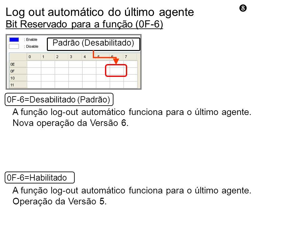 Padrão (Desabilitado) Bit Reservado para a função (0F-6) A função log-out automático funciona para o último agente.