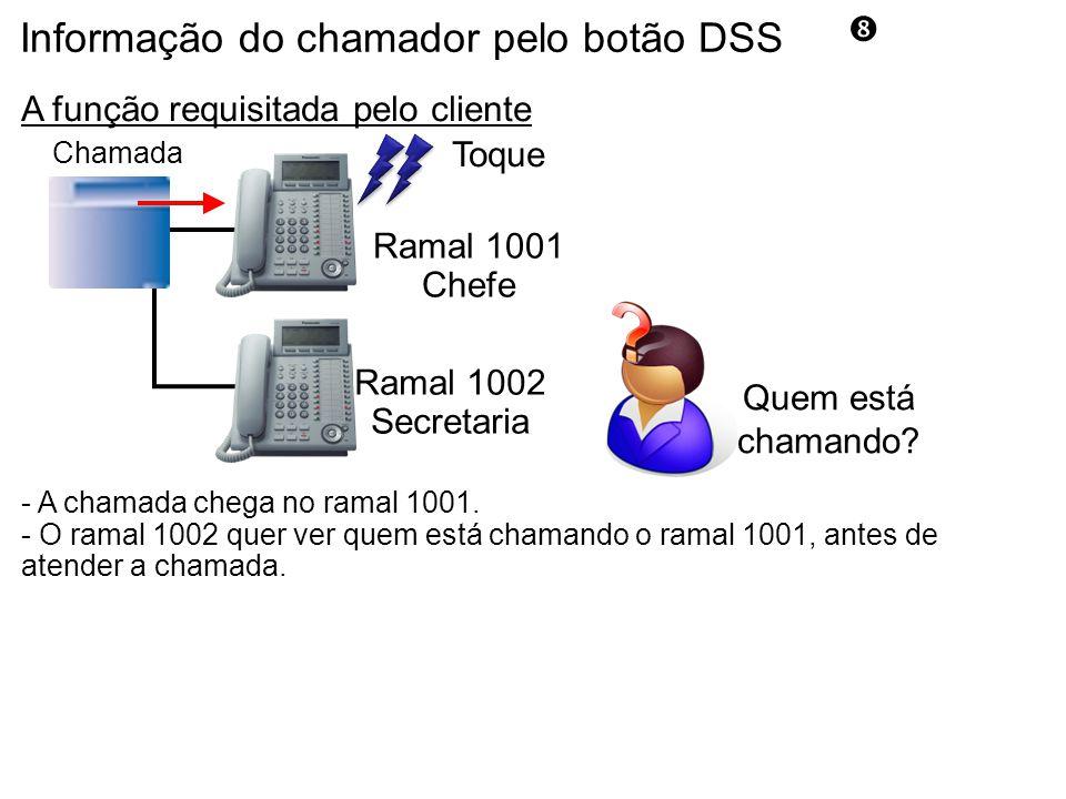 Informação do chamador pelo botão DSS Ramal 1001 Chefe Ramal 1002 Secretaria - A chamada chega no ramal 1001.