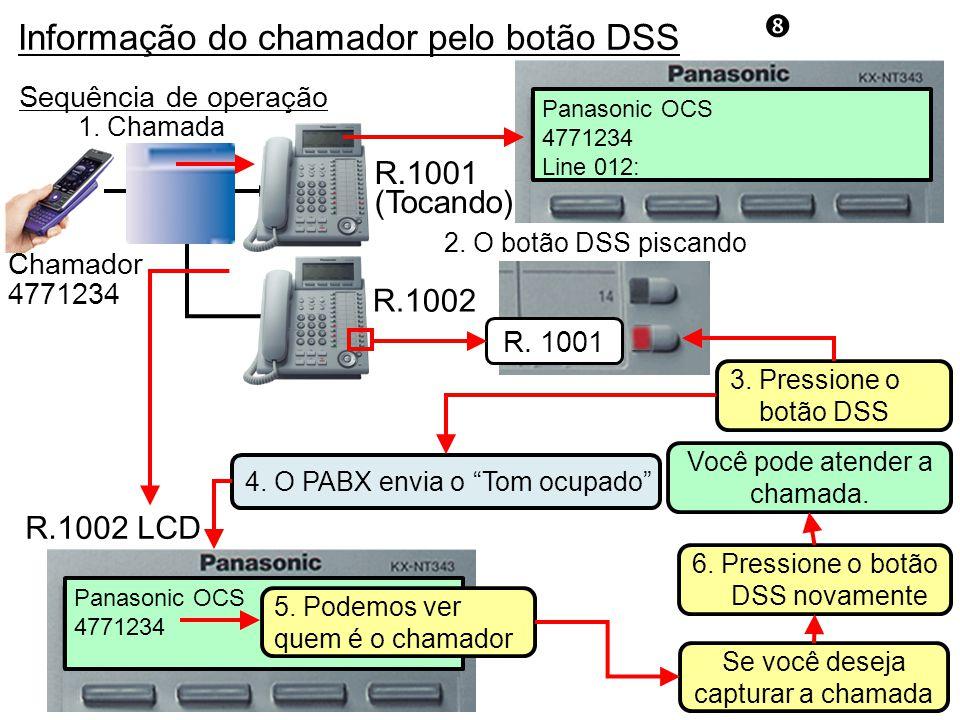 R.1001 (Tocando) R.1002 R.1001 1. Chamada 2. O botão DSS piscando 3.