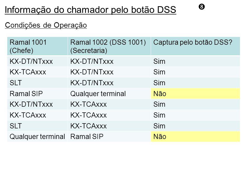 Condições de Operação Ramal 1001 (Chefe) Ramal 1002 (DSS 1001) (Secretaria) Captura pelo botão DSS.