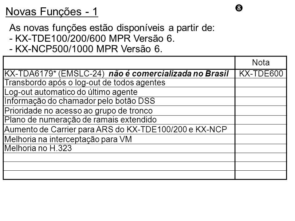 Nota KX-TDA6179* (EMSLC-24) não é comercializada no BrasilKX-TDE600 Transbordo após o log-out de todos agentes Log-out automatico do último agente Informação do chamador pelo botão DSS Prioridade no acesso ao grupo de tronco Plano de numeração de ramais extendido Aumento de Carrier para ARS do KX-TDE100/200 e KX-NCP Melhoria na interceptação para VM Melhoria no H.323 Novas Funções - 1 As novas funções estão disponíveis a partir de: - KX-TDE100/200/600 MPR Versão 6.