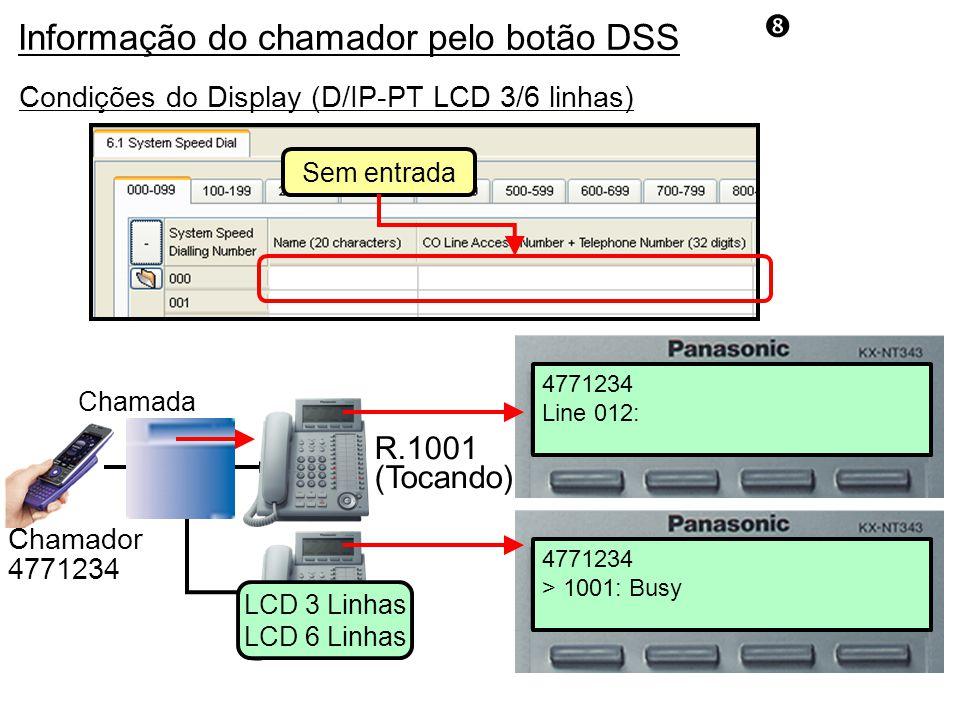 4771234 > 1001: Busy 4771234 Line 012: Sem entrada R.1001 (Tocando) Chamada Chamador 4771234 Condições do Display (D/IP-PT LCD 3/6 linhas) LCD 3 Linhas LCD 6 Linhas Informação do chamador pelo botão DSS