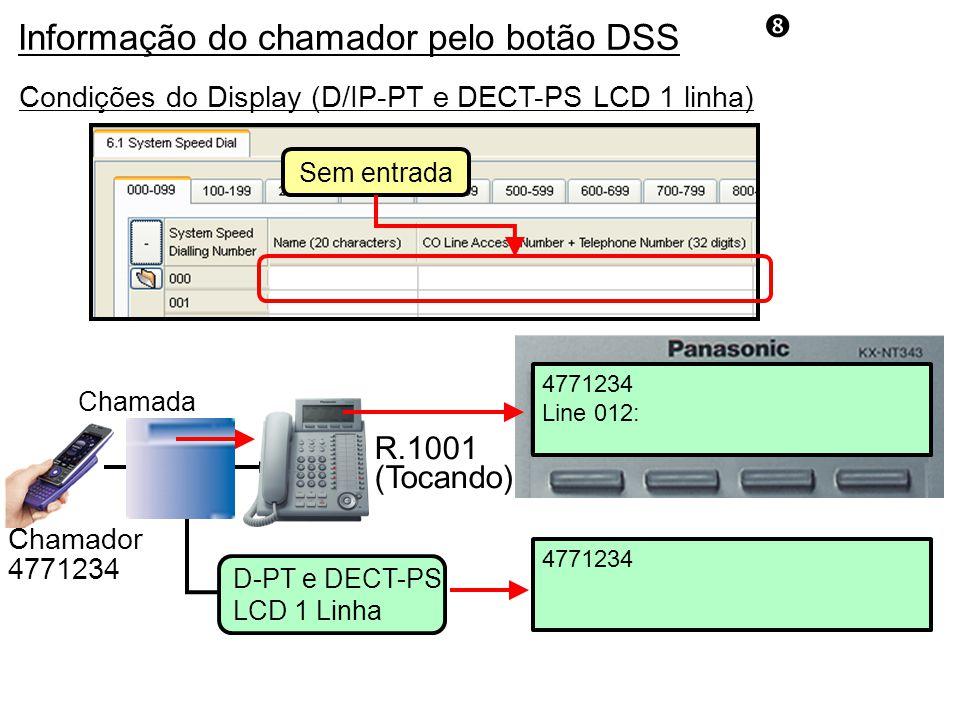 4771234 Line 012: Sem entrada R.1001 (Tocando) Chamada Chamador 4771234 D-PT e DECT-PS LCD 1 Linha Condições do Display (D/IP-PT e DECT-PS LCD 1 linha) Informação do chamador pelo botão DSS