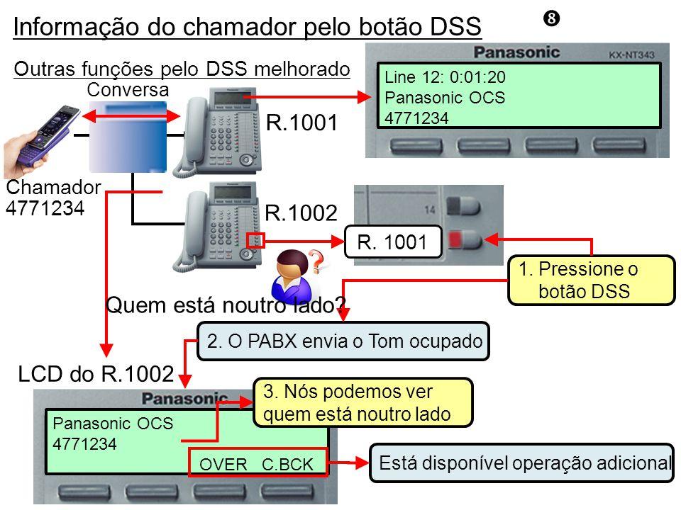 R.1001 R.1002 R.1001 Conversa 1. Pressione o botão DSS 2.