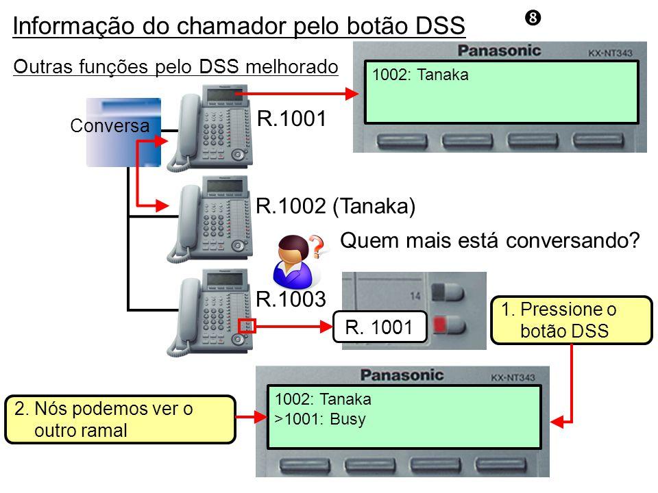 1002: Tanaka R.1001 R.1003 R.1001 1002: Tanaka >1001: Busy R.1002 (Tanaka) 1.