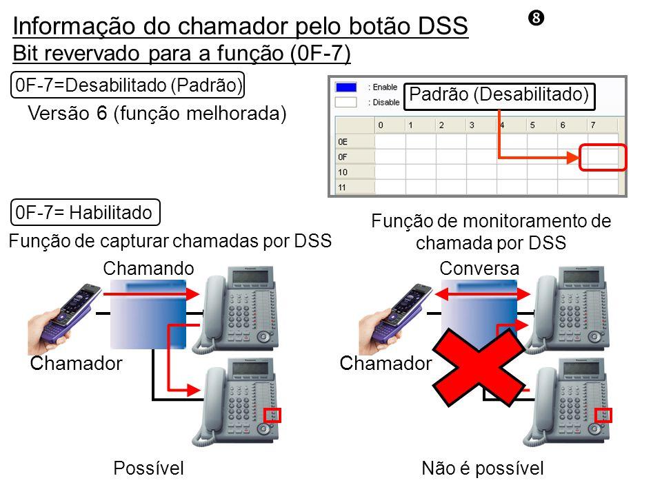 Padrão (Desabilitado) 0F-7= Habilitado 0F-7=Desabilitado (Padrão) Versão 6 (função melhorada) Bit revervado para a função (0F-7) Conversa Chamador Não é possível Chamador Chamando Função de monitoramento de chamada por DSS Possível Função de capturar chamadas por DSS Informação do chamador pelo botão DSS