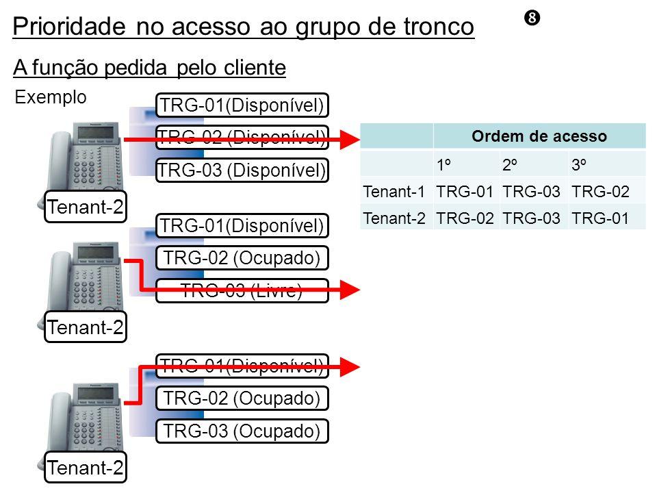 Ordem de acesso 1º2º3º Tenant-1TRG-01TRG-03TRG-02 Tenant-2TRG-02TRG-03TRG-01 TRG-03 (Ocupado) TRG-01(Disponível) TRG-02 (Ocupado) Tenant-2 TRG-03 (Disponível) TRG-01(Disponível) TRG-02 (Disponível) Tenant-2 TRG-03 (Livre) TRG-01(Disponível) TRG-02 (Ocupado) Tenant-2 Exemplo Prioridade no acesso ao grupo de tronco A função pedida pelo cliente