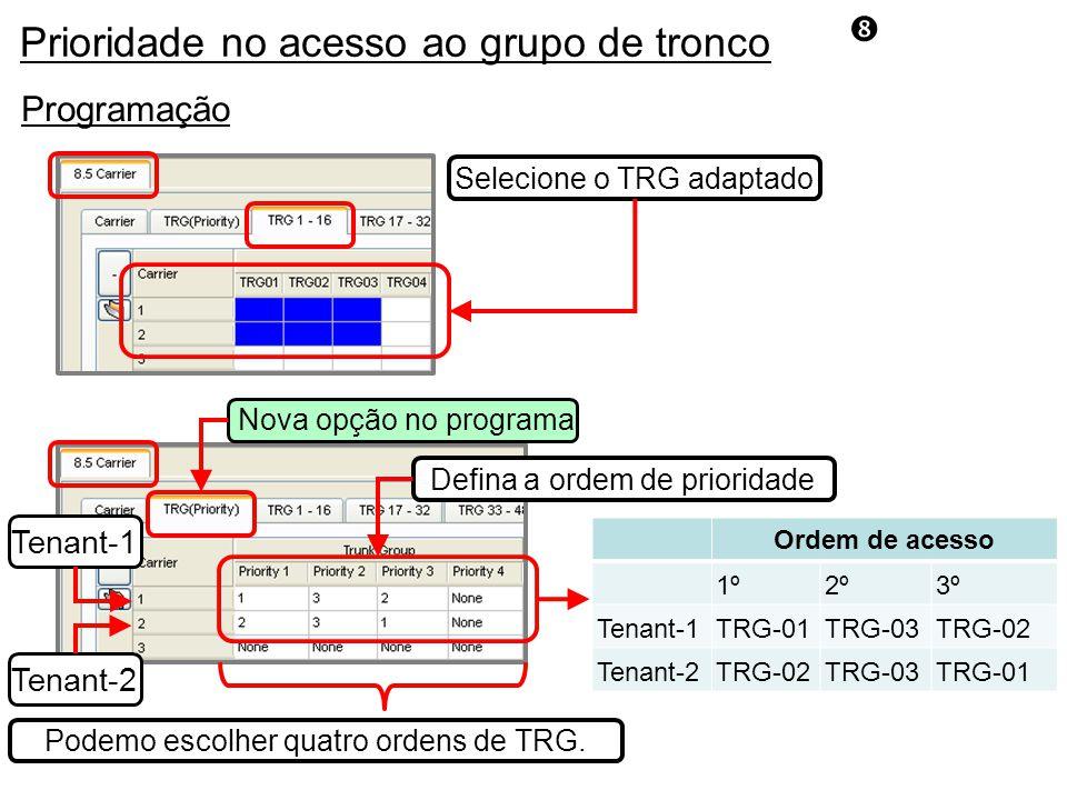 Programação Selecione o TRG adaptado Defina a ordem de prioridade Tenant-2 Tenant-1 Nova opção no programa Podemo escolher quatro ordens de TRG.