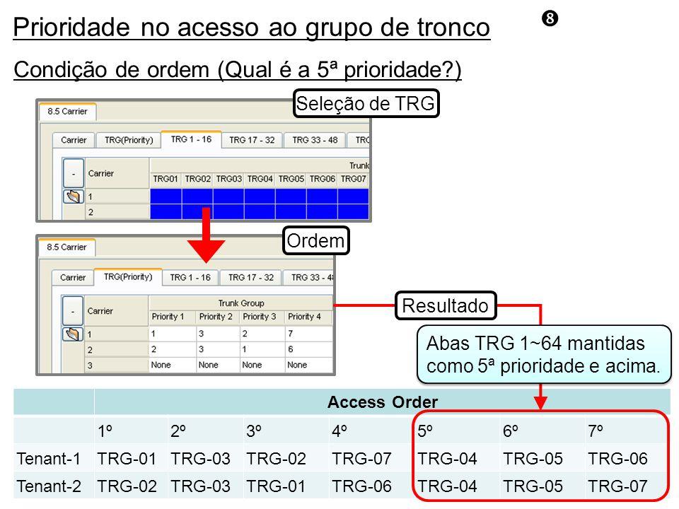 Condição de ordem (Qual é a 5ª prioridade?) Access Order 1º2º3º4º5º6º7º Tenant-1TRG-01TRG-03TRG-02TRG-07TRG-04TRG-05TRG-06 Tenant-2TRG-02TRG-03TRG-01TRG-06TRG-04TRG-05TRG-07 Seleção de TRG Ordem Resultado Abas TRG 1~64 mantidas como 5ª prioridade e acima.